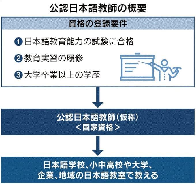http://www.kyotominsai.co.jp/school/course/uploadimg/86419324_10163377603415457_1051615097383813120_n.jpg