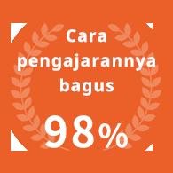 Cara pengajarannya bagus 98%