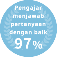 Pengajar menjawab pertanyaan dengan baik 97%